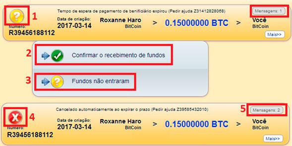 mmm brasil quero receber ajuda confirmar o recebimento de fundos ou não entraram