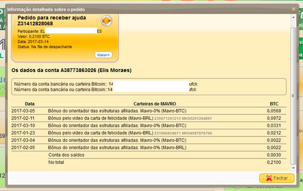 mmm brasil quero receber ajuda informacao detalhada sobre o pedido de ajuda